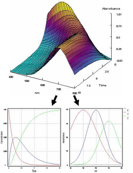 abs_data3d