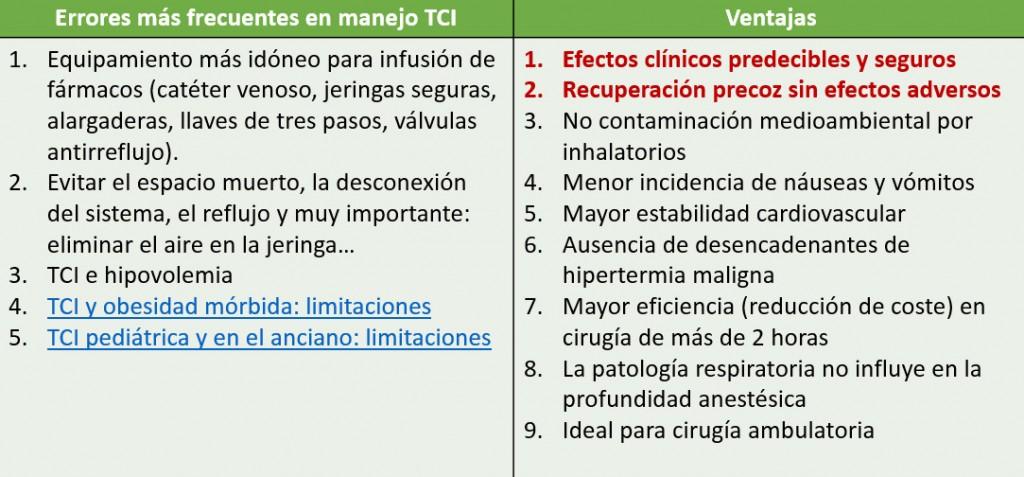 http://www.pearltrees.com/gativ/tiva-tci-obesidad/id13320902
