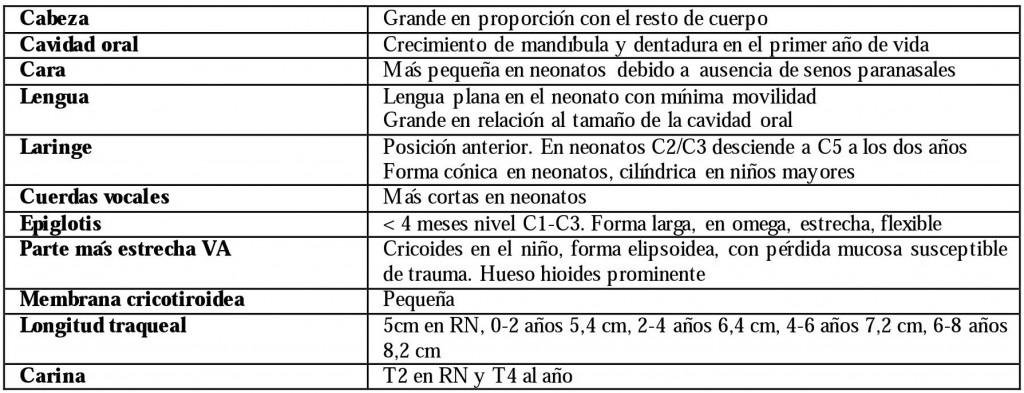 VAD_Tabla 1