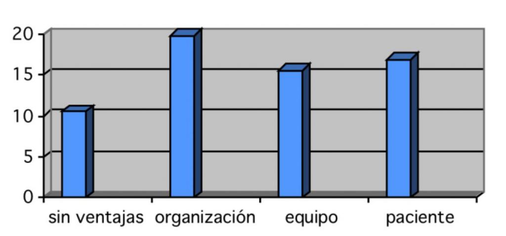 eventos-adversos_tabla2
