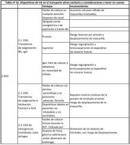 Tabla16_2
