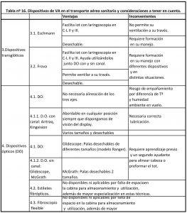 Tabla16_3