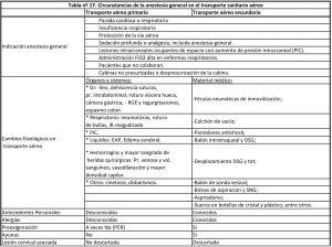 Tabla17_1