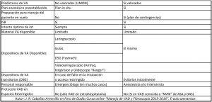 Tabla17_2