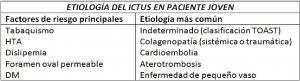 focalidad neurologica_tabla