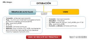 extubacion_3