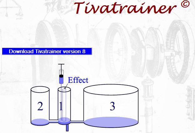 TIVATRAINER