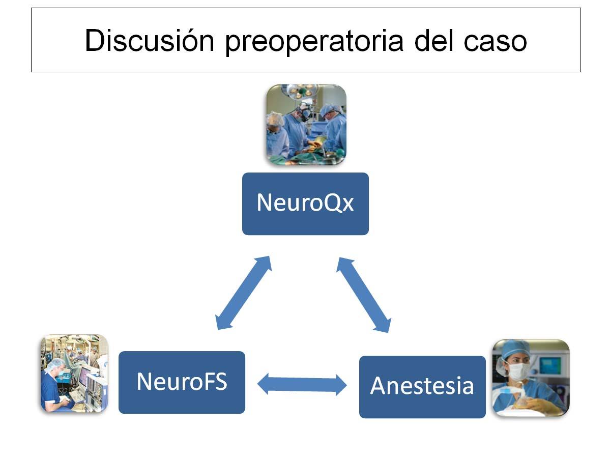 La comunicación entre todos los especialistas implicados directamente en el acto quirúrgico es clave para el éxito de la MNIO