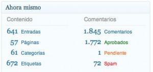 Contenidos AnestesiaR 2012