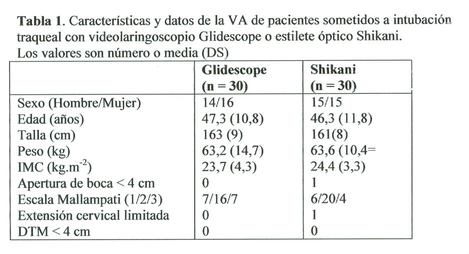 Tabla-1-Original-traducida-español