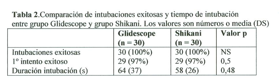 Tabla-2-Original-traducida-español