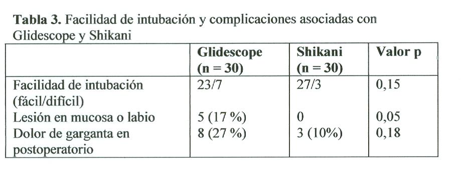 Tabla-3-Original-traducida-español