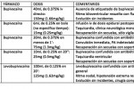Administración intencionada de bupivacaína / levobupivacaína intravenosa: revisión de la literatura. Caso clínico
