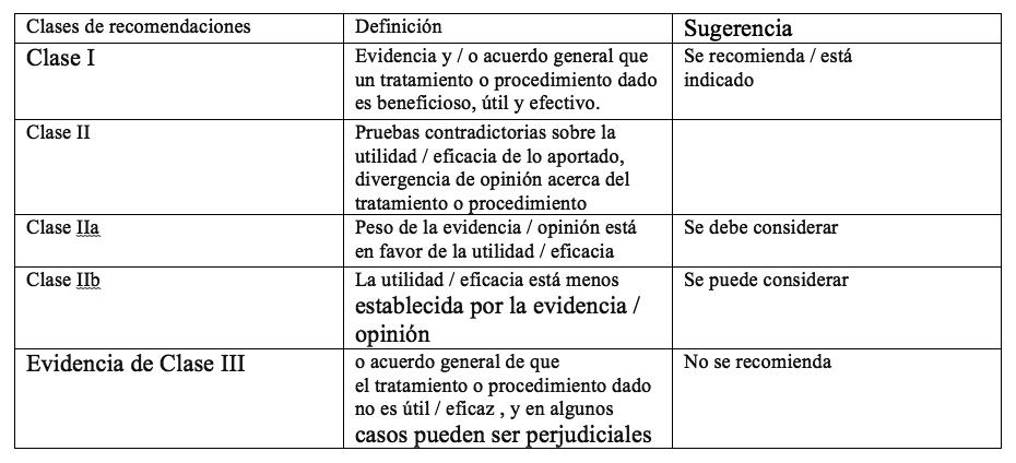 tabla1-guias