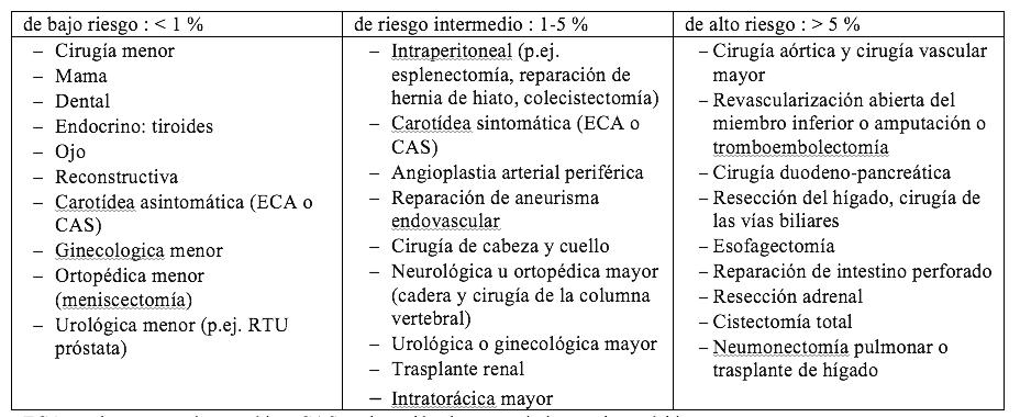 tabla4-guias