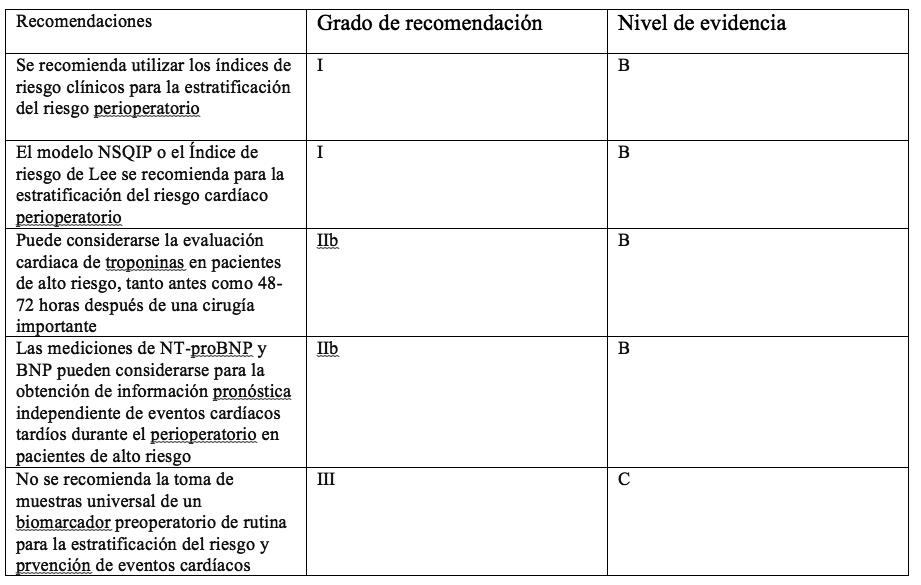 tabla5-guias