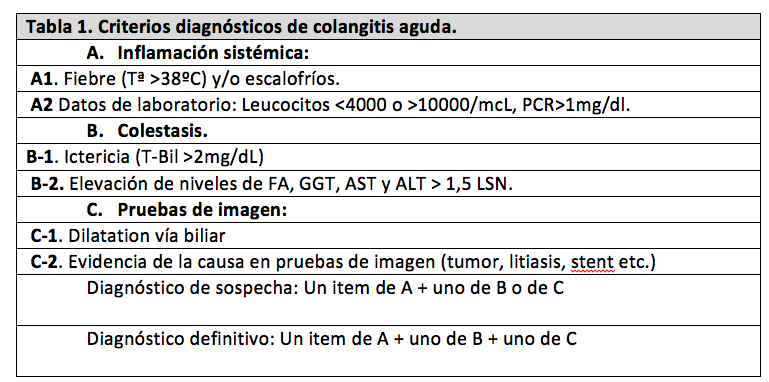 colangitis-tabla1