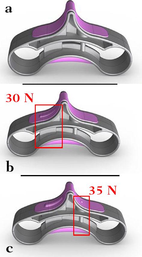 Figura 2 - Pestañas