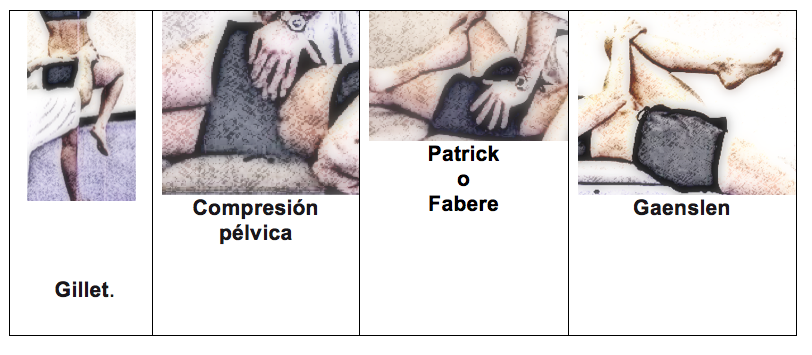 limitación del dolor pélvico sacrales