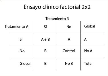 tabla_factorial