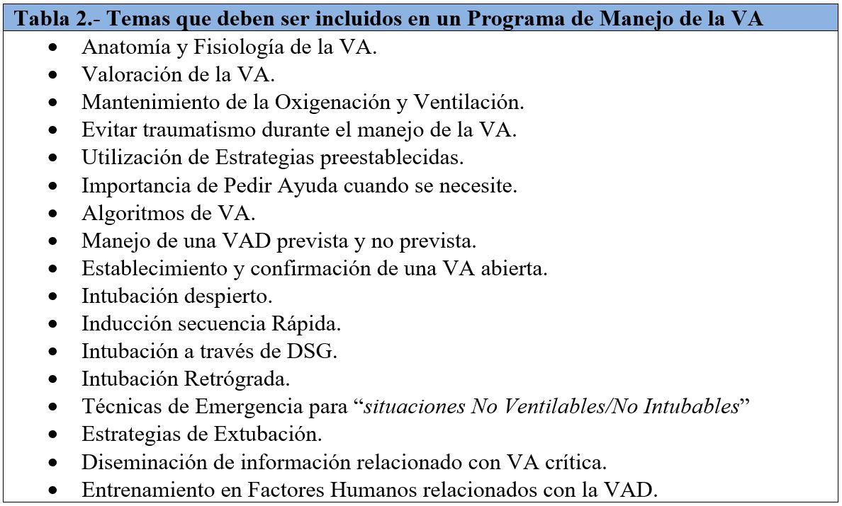 Temas que deben ser incluidos en un Programa de Manejo de la VA