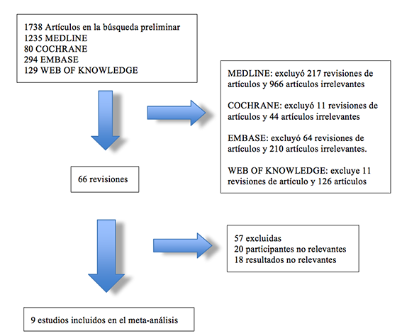 heparina-figura1