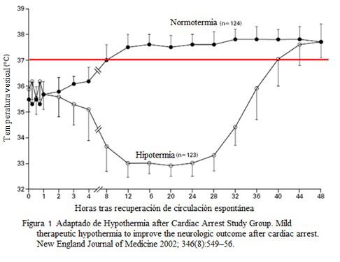 hipotermia1